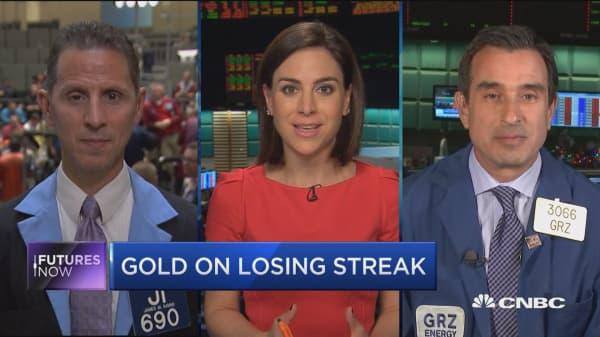 Futures Now: Gold on losing streak