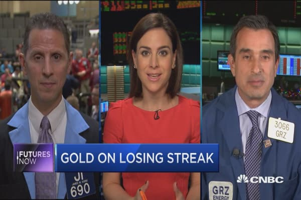Futures Now: Gold on losing streak