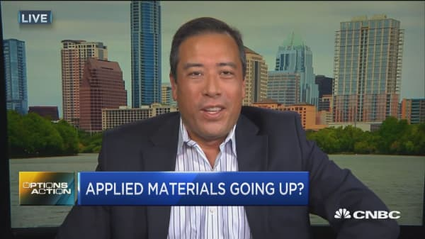 Options Action: Bullish bets on Applied Materials