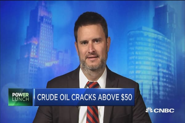 Crude oil rallies