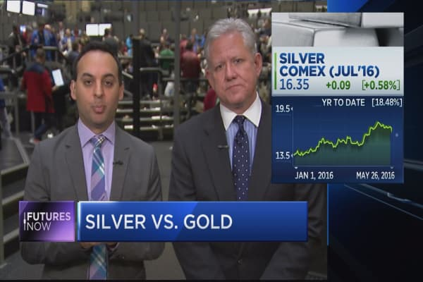 Better buy: Silver or gold?