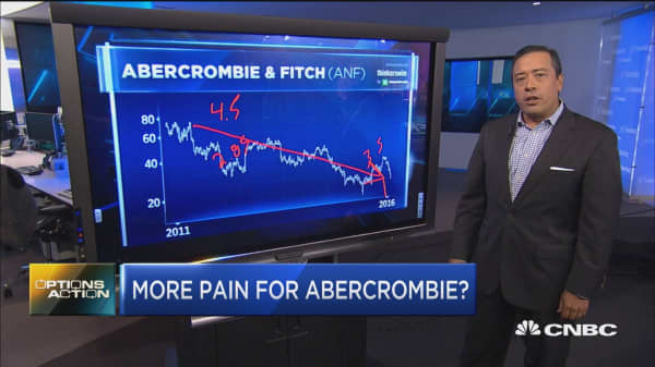 Options Action: More pain for Abercrombie?