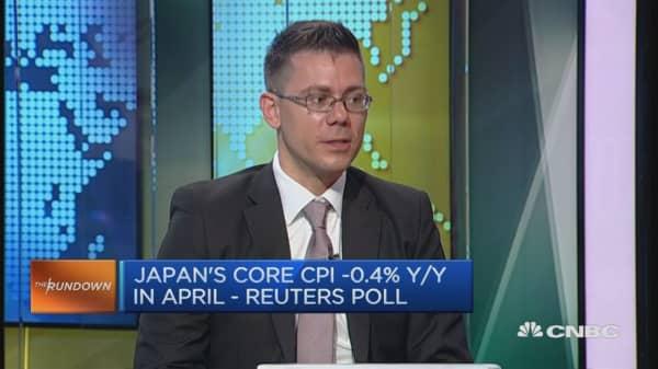 Japan CPI