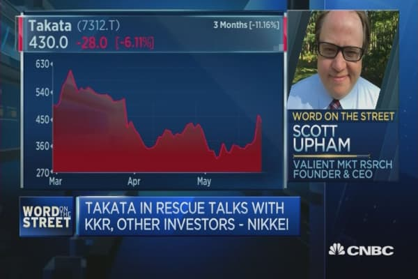 Takata outlook looks bleak