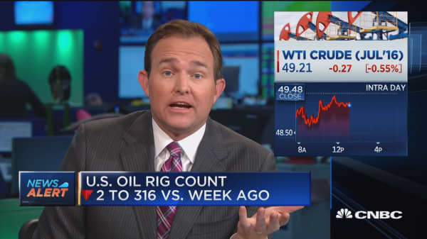 US oil rig count down 2 vs. week ago