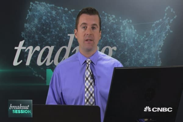 I think the S&P 500 is going up, so I'm going long: Trader