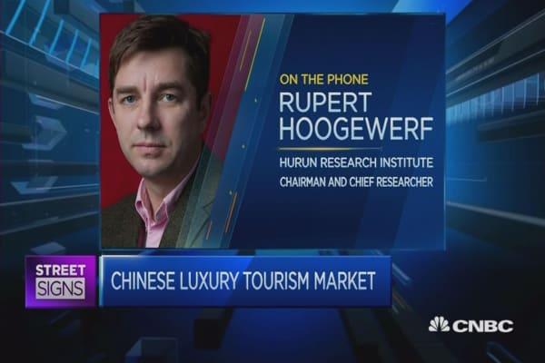 Chinese luxury travel market