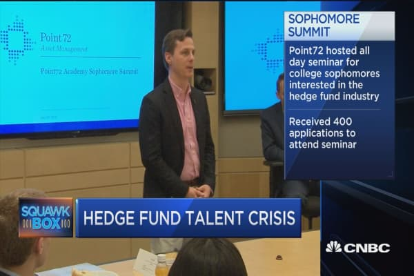 Hedge fund talent crisis