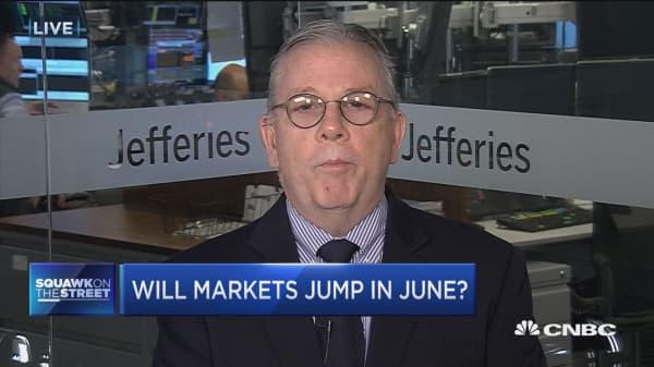 Will markets jump in June?