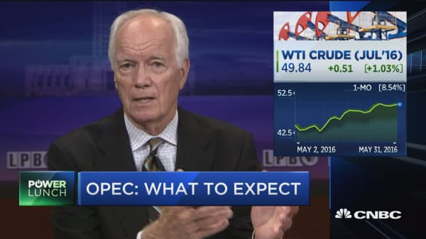 OPEC: What to expect?