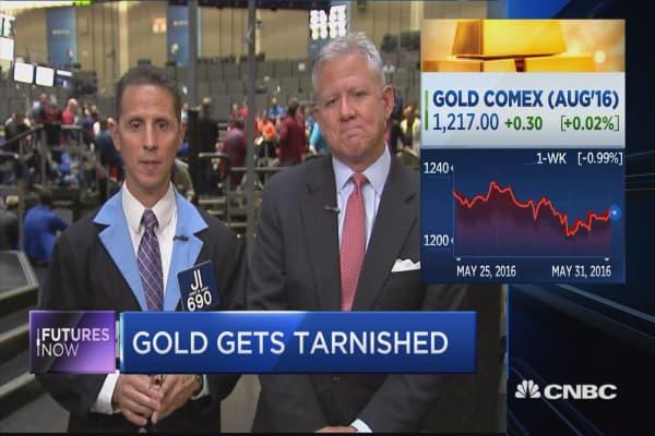 Gold's big reversal