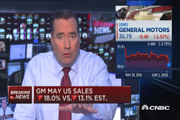 Decline in GM May US sales