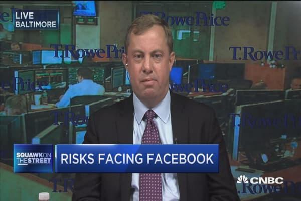 Risks facing Facebook