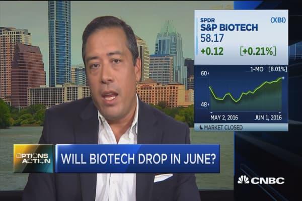 Options Action: A bearish bet on biotech
