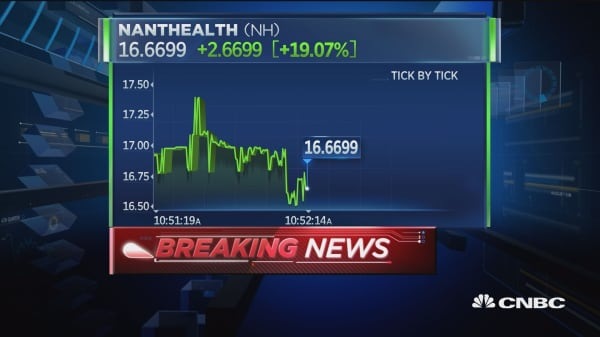 Nanthealth opens for trading