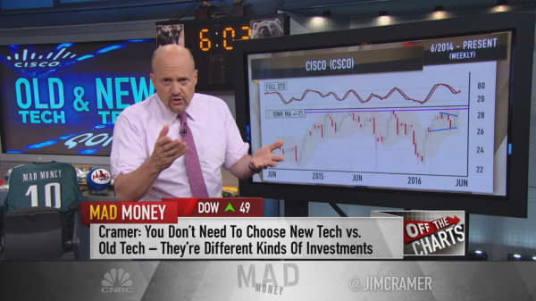 Cramer's battle of old vs new technology: Why the charts say you need both