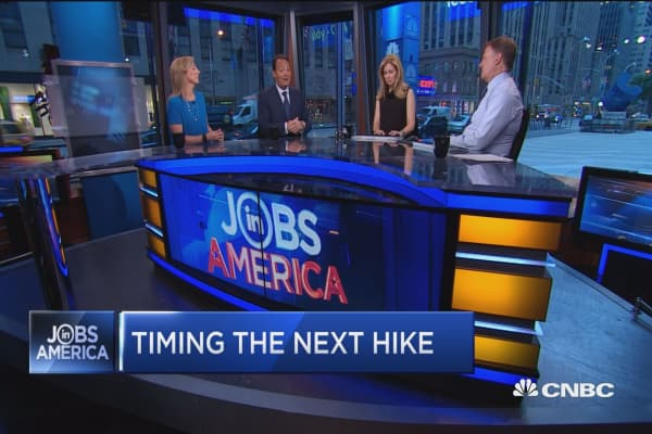 Rate hike timing