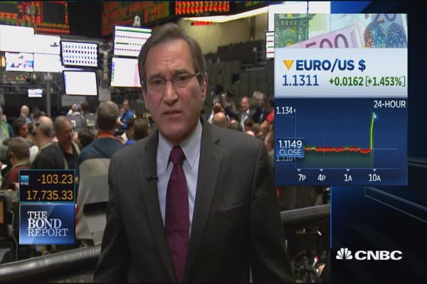 Santelli: Foreign exchange, holy cow