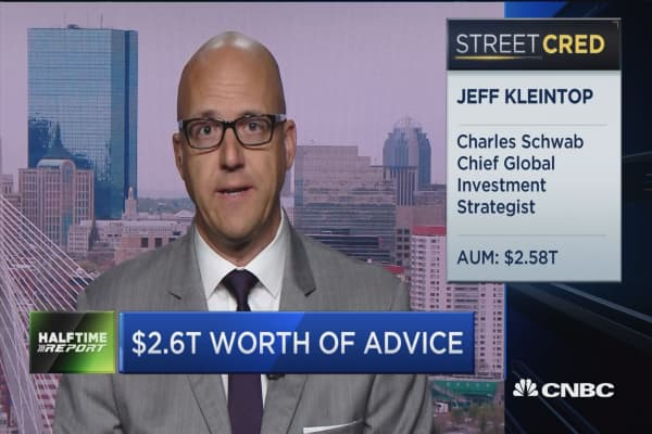 Kleintop: Most stock markets likely to end 2016 near flat