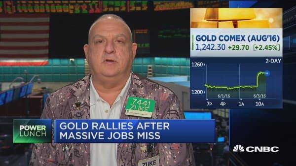 Gold rallies after jobs miss