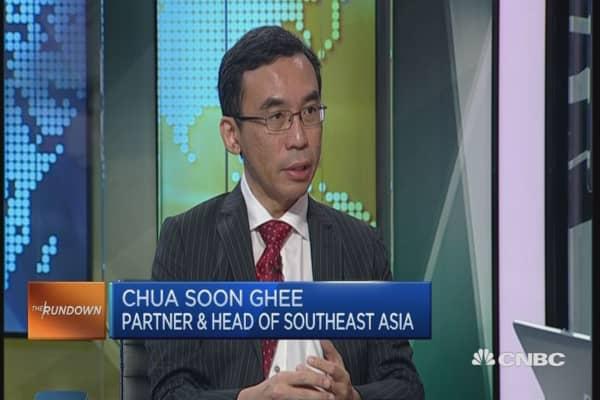 Asia a bright spot in Retail development