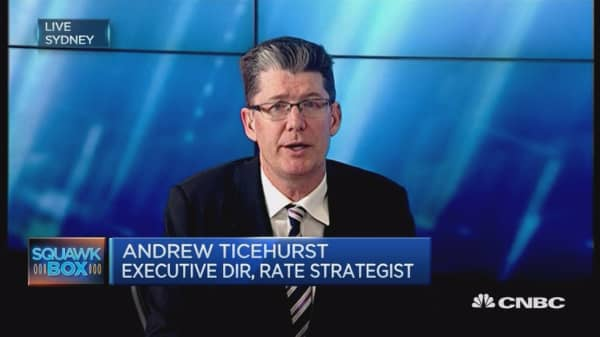 What to expect from the RBA decision