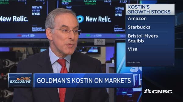 Goldman Kostin on rate hike