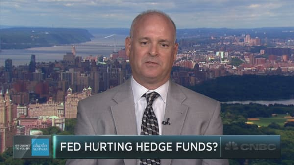 Is the Fed to blame for poor hedge fund performance?