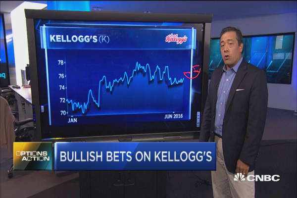 Options Action: Bullish bets on Kellogg's