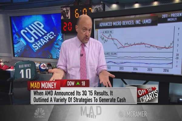 Cramer: The positive case for once-hated stock