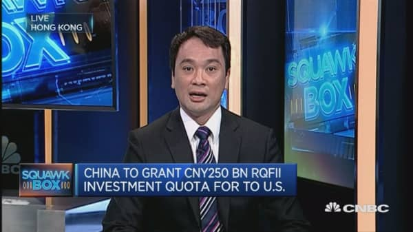 China's Yuan Strategy
