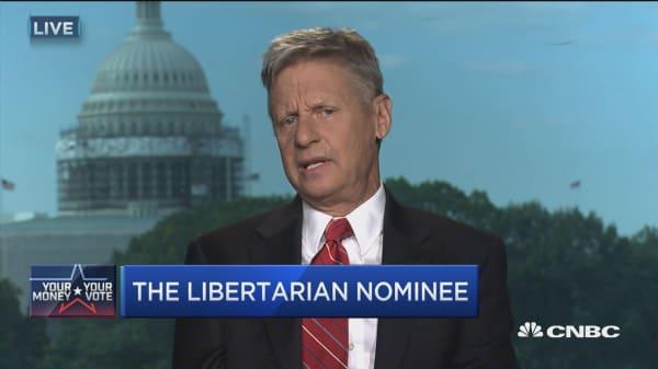 Libertarian party politics: Gary Johnson