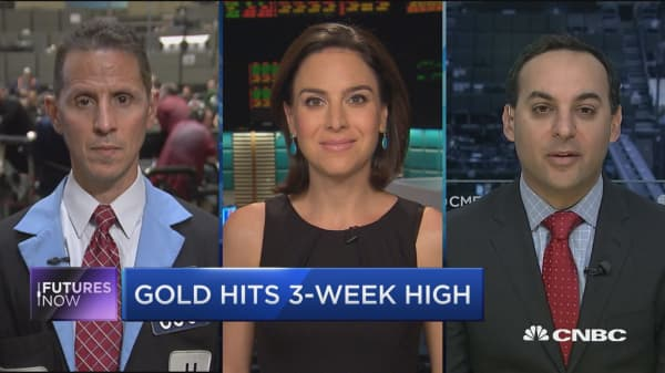 Futures Now: Gold hits 3-week high