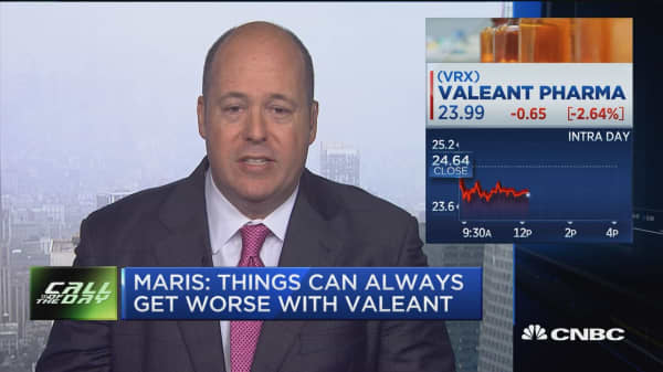 Call of the day: Valeant