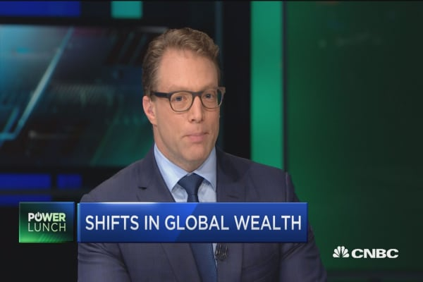 Shifts in global wealth