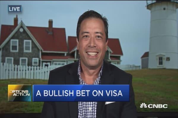 Options Action: A bullish bet on Visa
