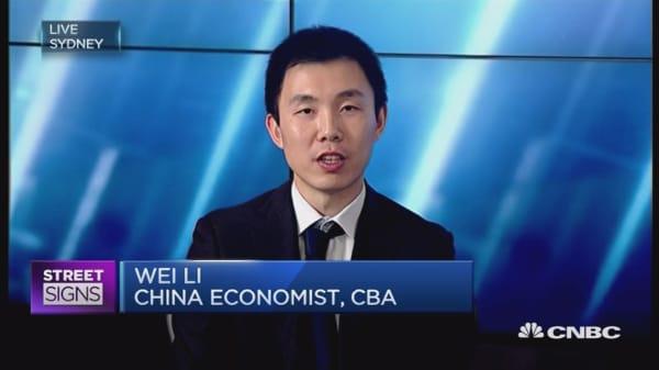 China PPI