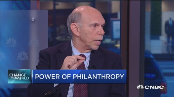 Power of medical philanthropy