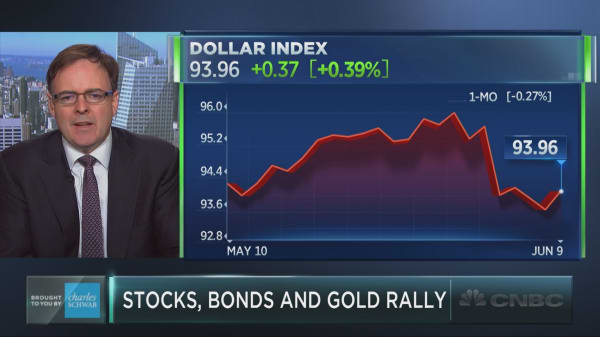 The problem with gold, stocks and bonds rallying together