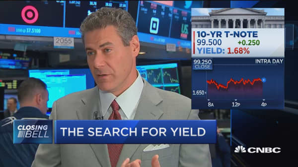 The search for yield