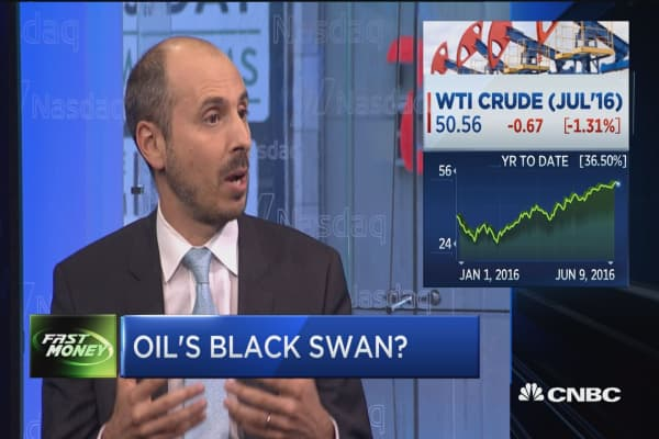 This could be oil's black swan