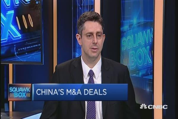 China's M&A deals