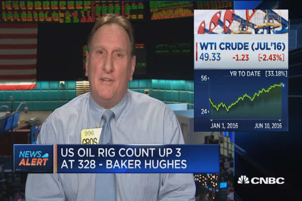 Pro: Oil's still drifting higher
