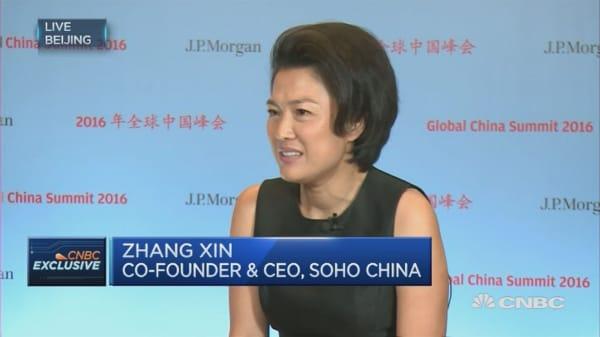 SOHO China Outlook