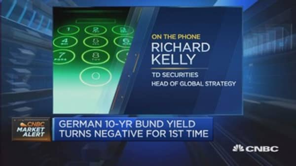 German bond yields hit record low