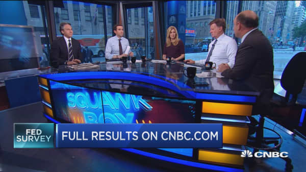 CNBC Fed survey: Next rate hike in September