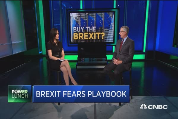 Brexit fears playbook