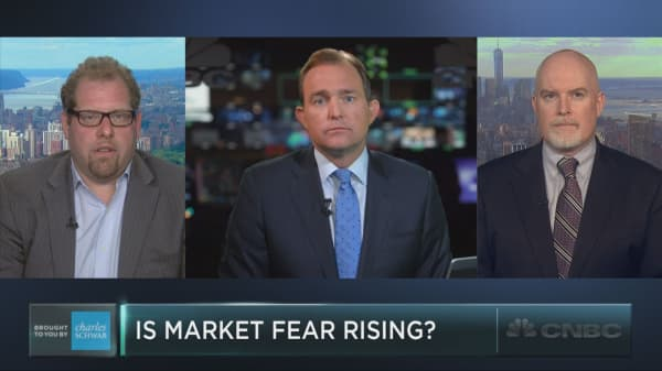 Fear indicators rise, but stocks stay steady