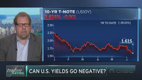Will U.S. Treasury yields go negative?