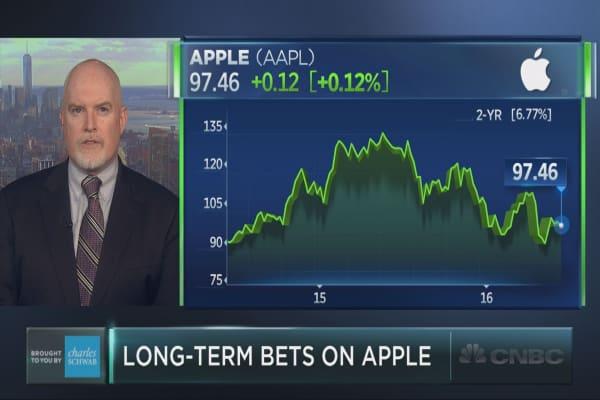 The long-term bullish bets on Apple